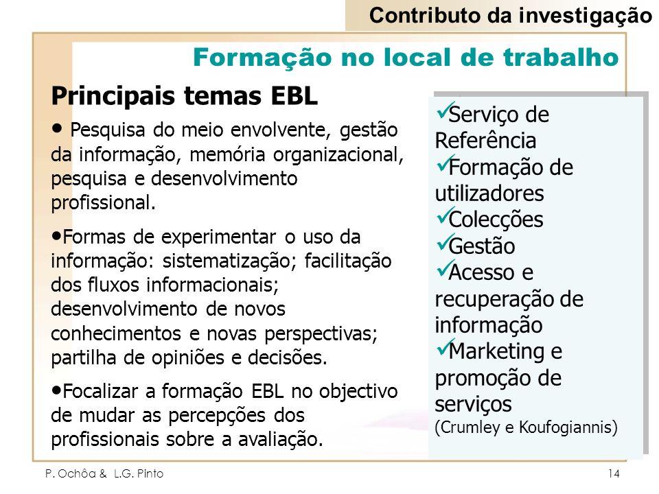 P. Ochôa & L.G. Pinto14 Formação no local de trabalho Serviço de Referência Formação de utilizadores Colecções Gestão Acesso e recuperação de informaç