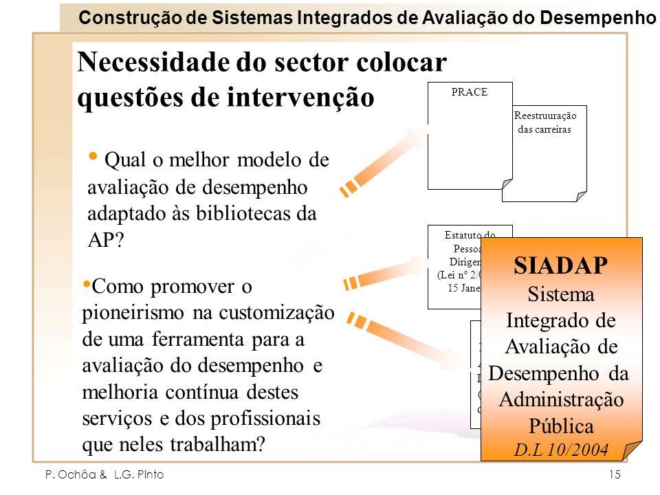 P. Ochôa & L.G. Pinto15 Reestruuração das carreiras PRACE Estatuto do Pessoal Dirigente (Lei nº 2/04 de 15 Janeiro Sistema Integrado de Avaliação do D
