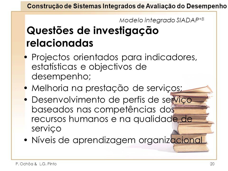 P. Ochôa & L.G. Pinto20 M odelo integrado SIADAP +B Questões de investigação relacionadas Projectos orientados para indicadores, estatísticas e object