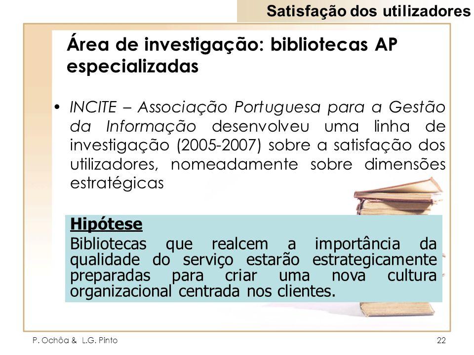 P. Ochôa & L.G. Pinto22 Área de investigação: bibliotecas AP especializadas INCITE – Associação Portuguesa para a Gestão da Informação desenvolveu uma
