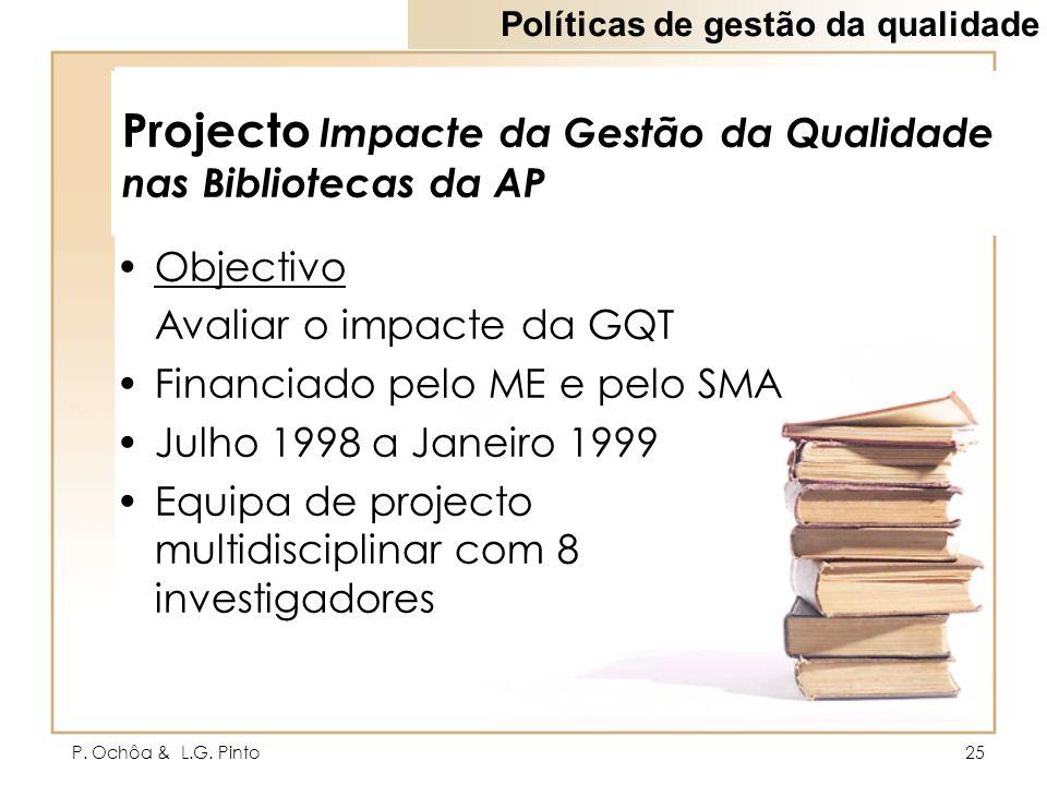 P. Ochôa & L.G. Pinto25 Projecto Impacte da Gestão da Qualidade nas Bibliotecas da AP Objectivo Avaliar o impacte da GQT Financiado pelo ME e pelo SMA