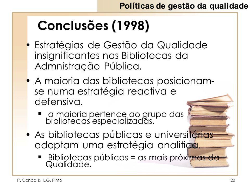 P. Ochôa & L.G. Pinto28 Conclusões (1998) Estratégias de Gestão da Qualidade insignificantes nas Bibliotecas da Admnistração Pública. A maioria das bi