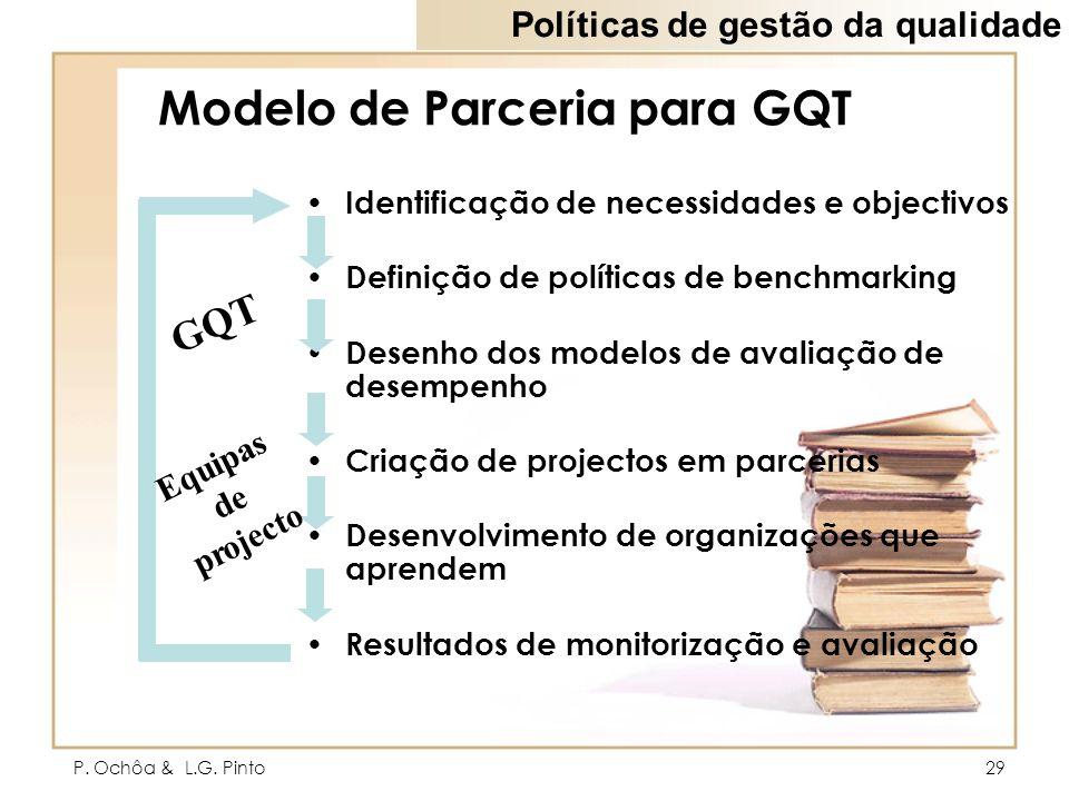 P. Ochôa & L.G. Pinto29 Modelo de Parceria para GQT Identificação de necessidades e objectivos Definição de políticas de benchmarking Desenho dos mode