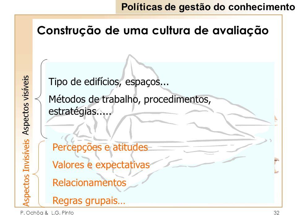 P. Ochôa & L.G. Pinto32 Construção de uma cultura de avaliação Aspectos visíveis Tipo de edifícios, espaços... Métodos de trabalho, procedimentos, est
