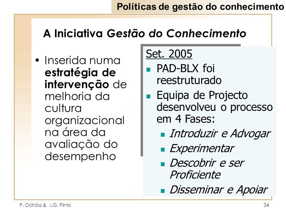 P. Ochôa & L.G. Pinto34 A Iniciativa Gestão do Conhecimento Inserida numa estratégia de intervenção de melhoria da cultura organizacional na área da a