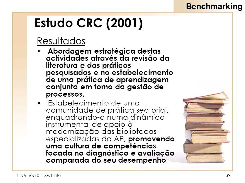 P. Ochôa & L.G. Pinto39 Estudo CRC (2001) Resultados Abordagem estratégica destas actividades através da revisão da literatura e das práticas pesquisa