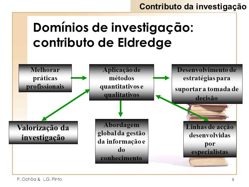 P. Ochôa & L.G. Pinto6 Domínios de investigação: contributo de Eldredge Melhorar práticas profissionais Aplicação de métodos quantitativos e qualitati
