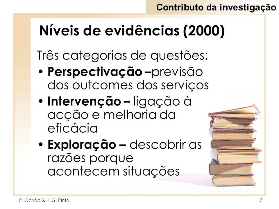 P. Ochôa & L.G. Pinto7 Níveis de evidências (2000) Três categorias de questões: Perspectivação – previsão dos outcomes dos serviços Intervenção – liga