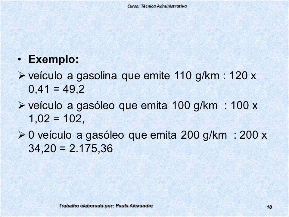 Exemplo: veículo a gasolina que emite 110 g/km : 120 x 0,41 = 49,2 veículo a gasóleo que emita 100 g/km : 100 x 1,02 = 102, 0 veículo a gasóleo que emita 200 g/km : 200 x 34,20 = 2.175,36 Curso: Técnica Administrativa Trabalho elaborado por: Paula Alexandre 10