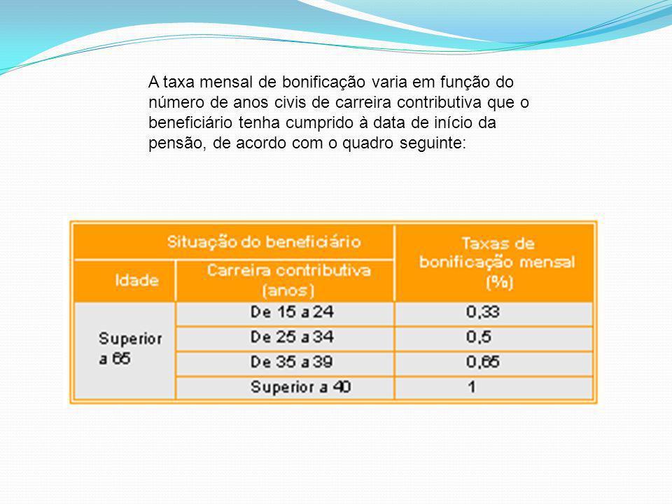 Pensão Bonificada Qualquer beneficiário do regime geral de segurança social com enquadramento na protecção à invalidez e velhice, com idade superior a
