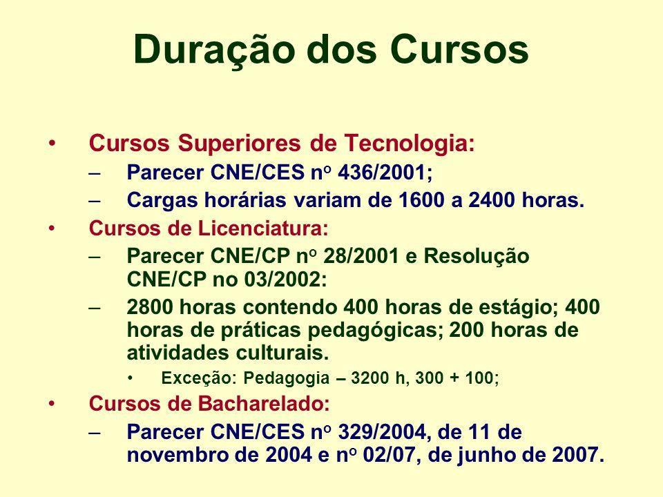 Cursos Superiores de Tecnologia Diretrizes curriculares: –Parecer CNE/CES n o 436/2001, DOU de 06/04/2001.
