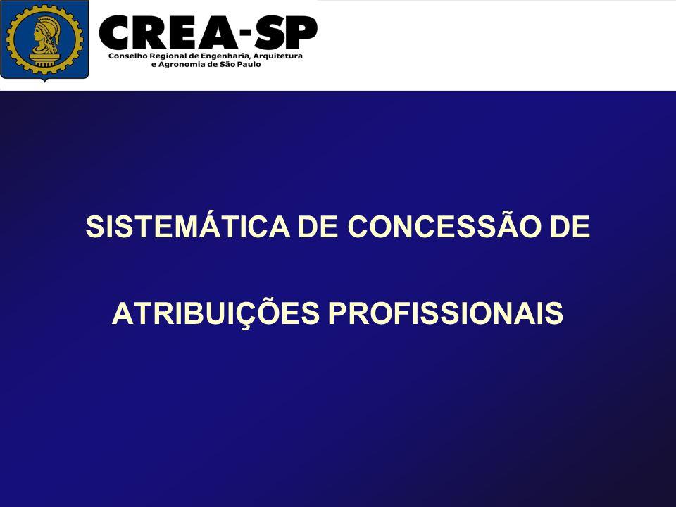SISTEMÁTICA DE CONCESSÃO DE ATRIBUIÇÕES PROFISSIONAIS