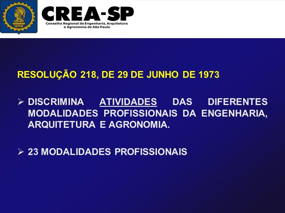 RESOLUÇÃO 218, DE 29 DE JUNHO DE 1973 DISCRIMINA ATIVIDADES DAS DIFERENTES MODALIDADES PROFISSIONAIS DA ENGENHARIA, ARQUITETURA E AGRONOMIA. 23 MODALI