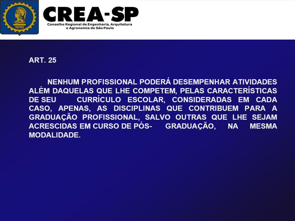ART. 25 NENHUM PROFISSIONAL PODERÁ DESEMPENHAR ATIVIDADES ALÉM DAQUELAS QUE LHE COMPETEM, PELAS CARACTERÍSTICAS DE SEU CURRÍCULO ESCOLAR, CONSIDERADAS