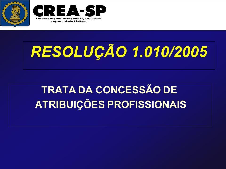 RESOLUÇÃO 1.010/2005 TRATA DA CONCESSÃO DE ATRIBUIÇÕES PROFISSIONAIS