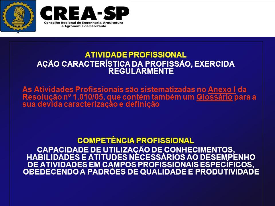 ATIVIDADE PROFISSIONAL AÇÃO CARACTERÍSTICA DA PROFISSÃO, EXERCIDA REGULARMENTE As Atividades Profissionais são sistematizadas no Anexo I da Resolução
