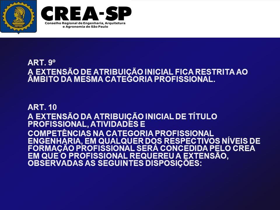 ART. 9º A EXTENSÃO DE ATRIBUIÇÃO INICIAL FICA RESTRITA AO ÂMBITO DA MESMA CATEGORIA PROFISSIONAL. ART. 10 A EXTENSÃO DA ATRIBUIÇÃO INICIAL DE TÍTULO P