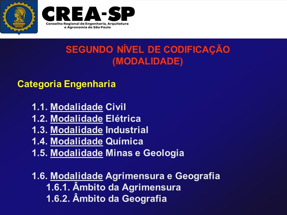 SEGUNDO NÍVEL DE CODIFICAÇÃO (MODALIDADE) Categoria Engenharia 1.1. Modalidade Civil 1.2. Modalidade Elétrica 1.3. Modalidade Industrial 1.4. Modalida