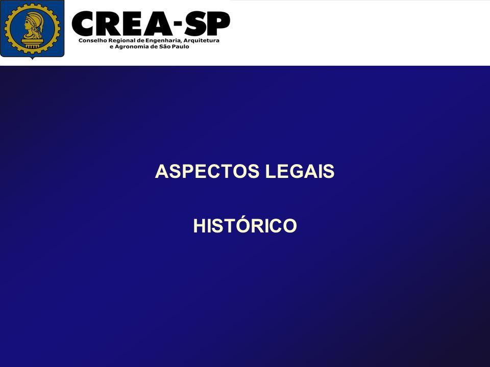 ASPECTOS LEGAIS HISTÓRICO