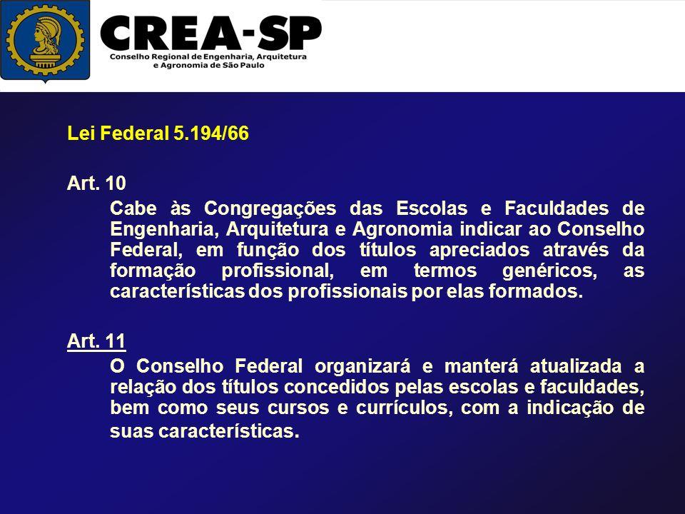 Lei Federal 5.194/66 Art. 10 Cabe às Congregações das Escolas e Faculdades de Engenharia, Arquitetura e Agronomia indicar ao Conselho Federal, em funç
