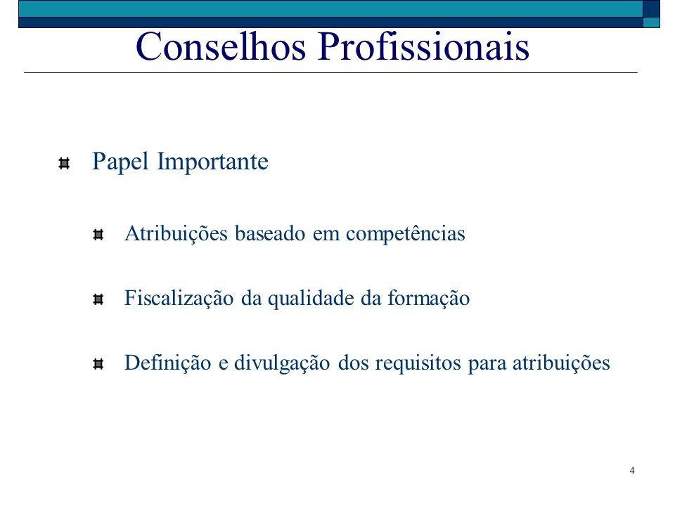 4 Conselhos Profissionais Papel Importante Atribuições baseado em competências Fiscalização da qualidade da formação Definição e divulgação dos requis