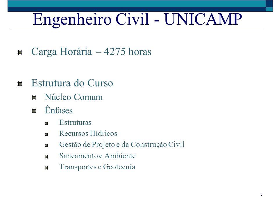 5 Engenheiro Civil - UNICAMP Carga Horária – 4275 horas Estrutura do Curso Núcleo Comum Ênfases Estruturas Recursos Hídricos Gestão de Projeto e da Co