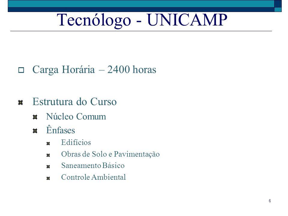 6 Tecnólogo - UNICAMP Carga Horária – 2400 horas Estrutura do Curso Núcleo Comum Ênfases Edifícios Obras de Solo e Pavimentação Saneamento Básico Cont