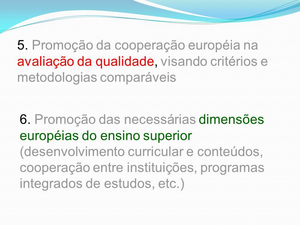 3. Estabelecimento de um sistema de créditos europeu, capaz de garantir a mobilidade dos estudantes e o reconhecimento da aprendizagem ao longo da vid