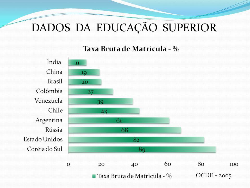 BACHARELADO – MEC Curso superior de graduação que confere ao diplomado, habilidades e competências num determinado campo do saber. BACHAREL - Houaiss