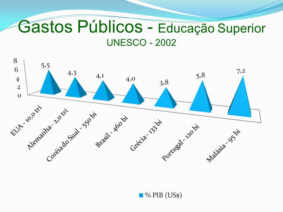 Alunos da 3ª série do ensino médio 38,6% - estado crítico ou muito crítico na leitura 6% - nível apropriado 68,8% - estado crítico ou muito crítico na