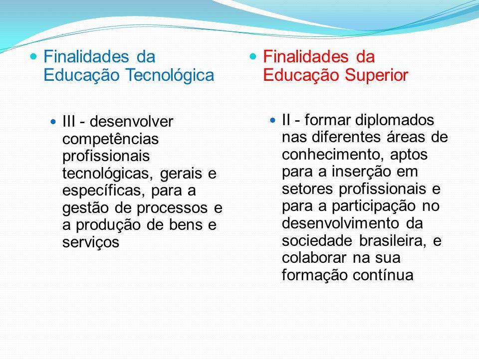 Finalidades da Educação Tecnológica II - incentivar a produção e a inovação científico- tecnológica, e suas respectivas aplicações no mundo do trabalh