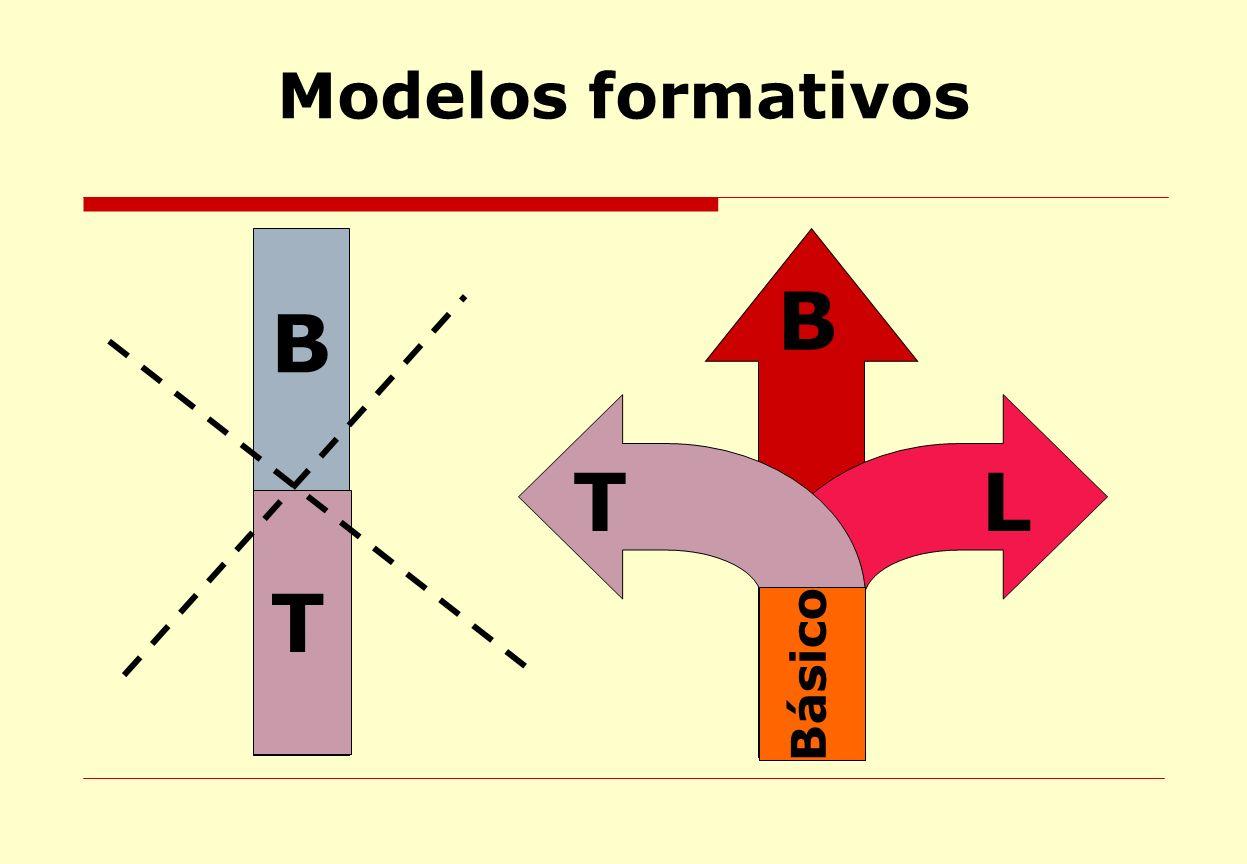 Modelos formativos B L T T B Básico