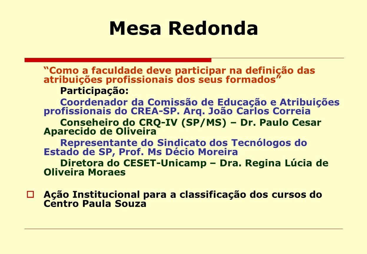 Mesa Redonda Como a faculdade deve participar na definição das atribuições profissionais dos seus formados Participação: Coordenador da Comissão de Ed
