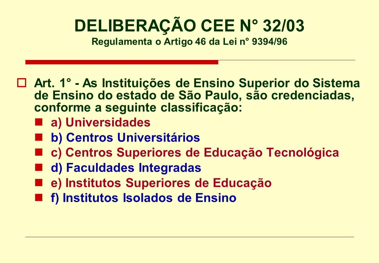 DELIBERAÇÃO CEE N° 32/03 Regulamenta o Artigo 46 da Lei n° 9394/96 Art. 1° - As Instituições de Ensino Superior do Sistema de Ensino do estado de São