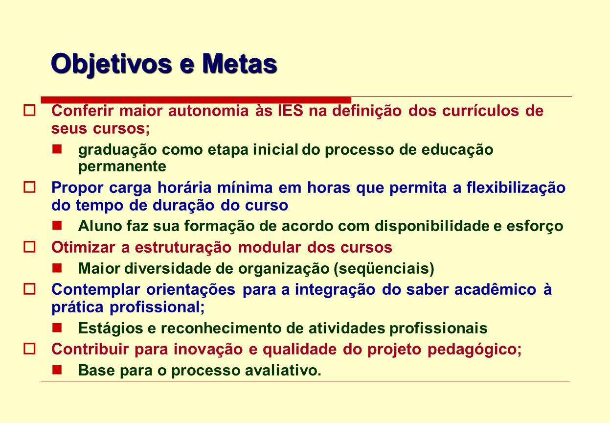 Objetivos e Metas Conferir maior autonomia às IES na definição dos currículos de seus cursos; graduação como etapa inicial do processo de educação per