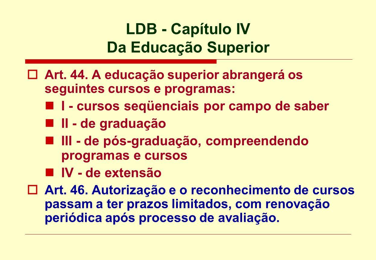 LDB - Capítulo IV Da Educação Superior Art. 44. A educação superior abrangerá os seguintes cursos e programas: I - cursos seqüenciais por campo de sab