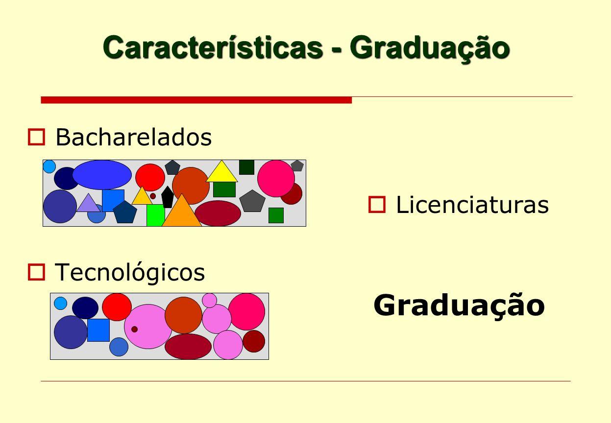 Características - Graduação Bacharelados Licenciaturas Tecnológicos Graduação