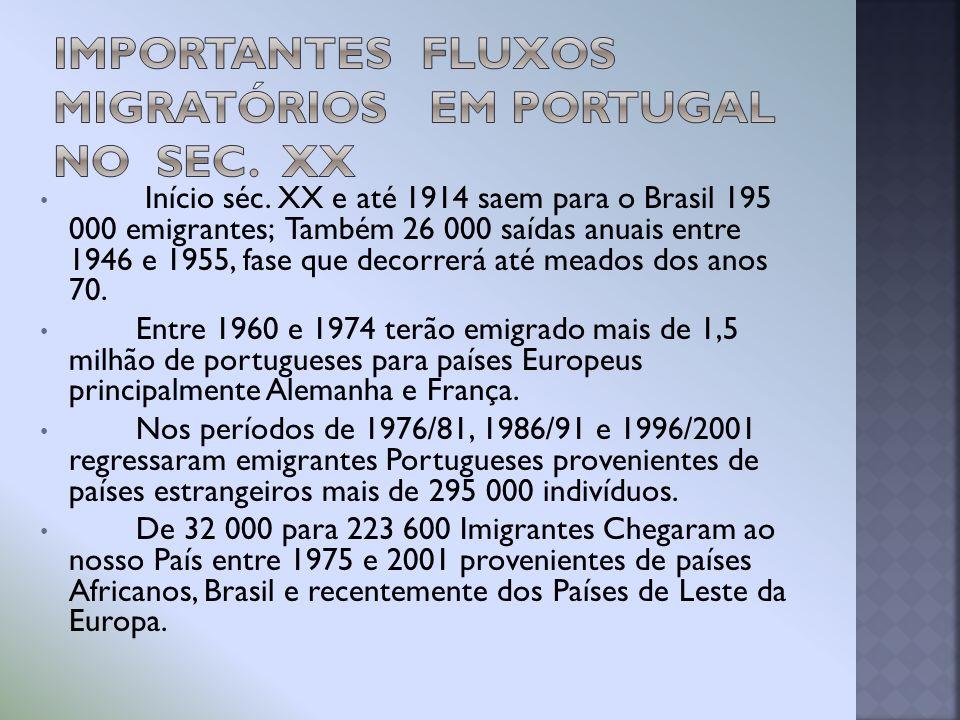 Início séc. XX e até 1914 saem para o Brasil 195 000 emigrantes; Também 26 000 saídas anuais entre 1946 e 1955, fase que decorrerá até meados dos anos
