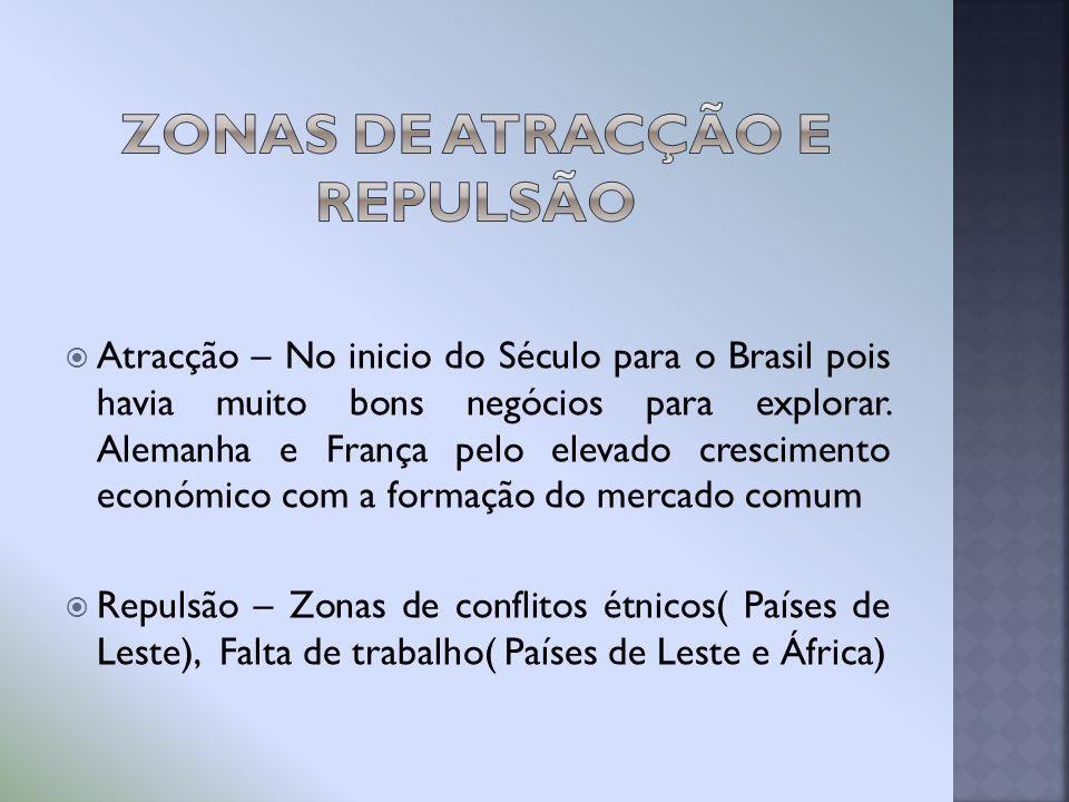 Atracção – No inicio do Século para o Brasil pois havia muito bons negócios para explorar. Alemanha e França pelo elevado crescimento económico com a