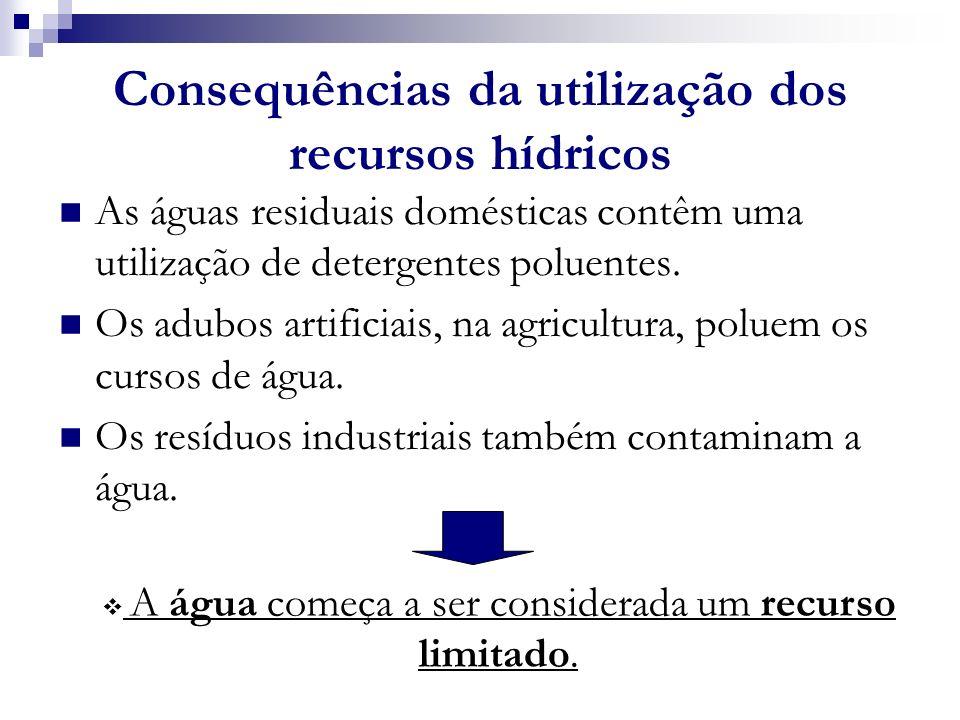 Consequências da utilização dos recursos hídricos As águas residuais domésticas contêm uma utilização de detergentes poluentes. Os adubos artificiais,