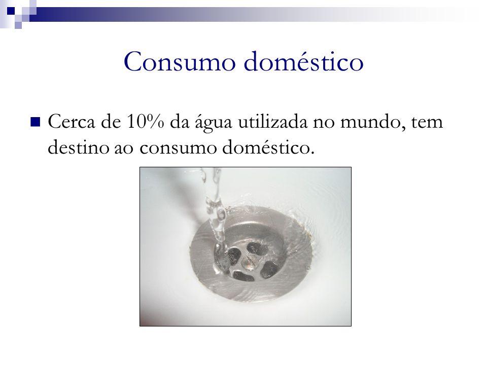 Actividades industriais A indústria consome 20% da água disponível.