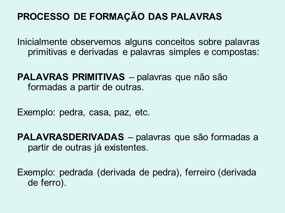 PROCESSO DE FORMAÇÃO DAS PALAVRAS Inicialmente observemos alguns conceitos sobre palavras primitivas e derivadas e palavras simples e compostas: PALAV