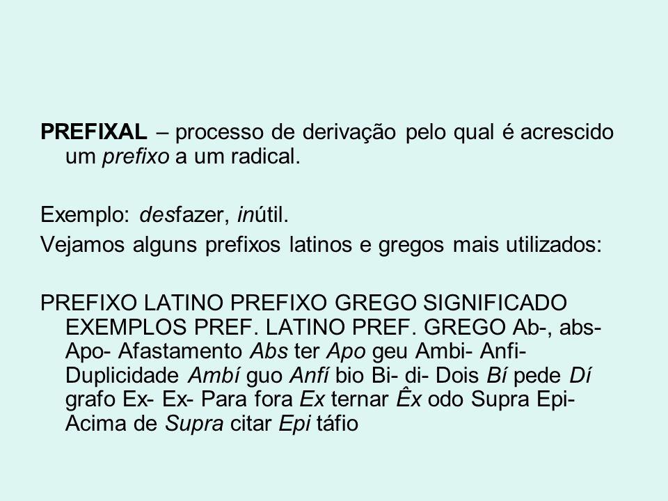 PREFIXAL – processo de derivação pelo qual é acrescido um prefixo a um radical. Exemplo: desfazer, inútil. Vejamos alguns prefixos latinos e gregos ma