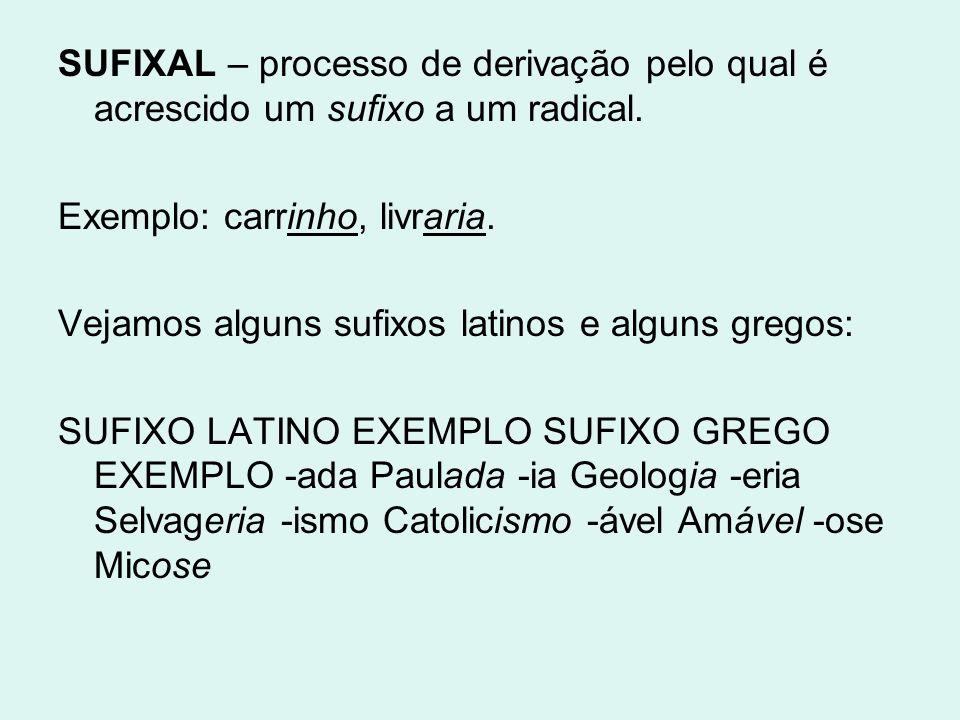 SUFIXAL – processo de derivação pelo qual é acrescido um sufixo a um radical. Exemplo: carrinho, livraria. Vejamos alguns sufixos latinos e alguns gre