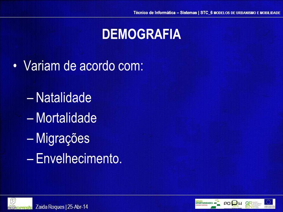 Técnico de Informática – Sistemas | STC_6 MODELOS DE URBANISMO E MOBILIDADE DEMOGRAFIA Variam de acordo com: –Natalidade –Mortalidade –Migrações –Enve
