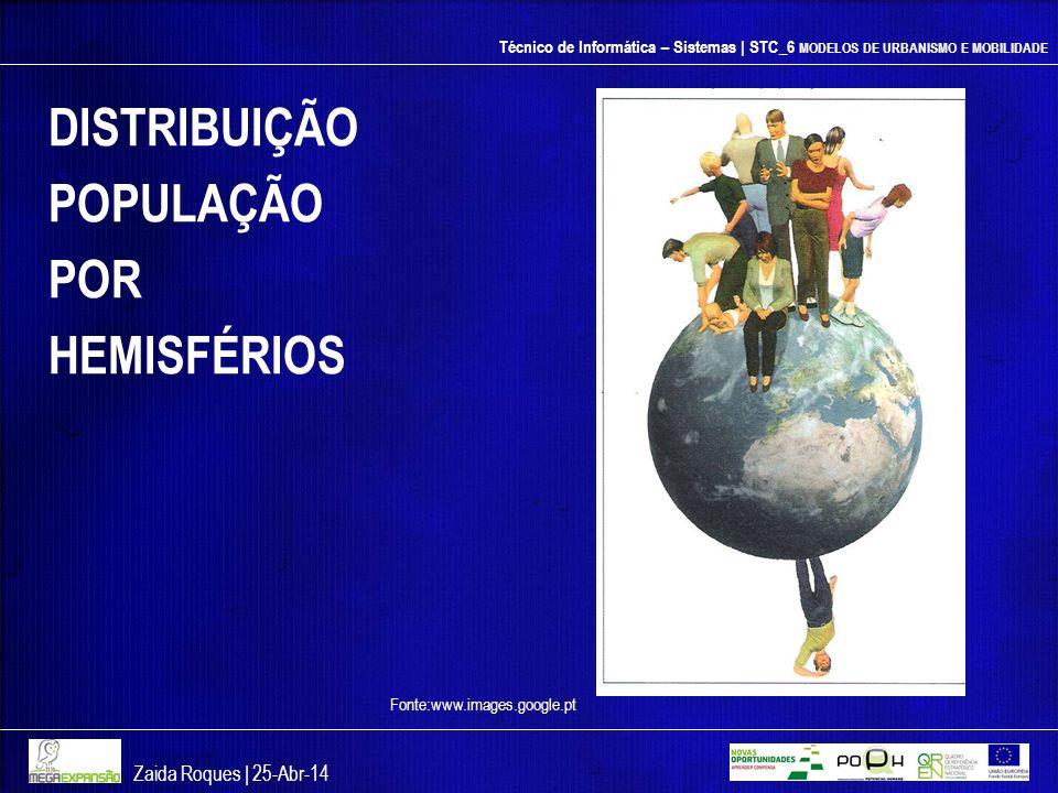 Técnico de Informática – Sistemas | STC_6 MODELOS DE URBANISMO E MOBILIDADE DISTRIBUIÇÃO POPULAÇÃO POR HEMISFÉRIOS Zaida Roques | 25-Abr-14 Fonte:www.