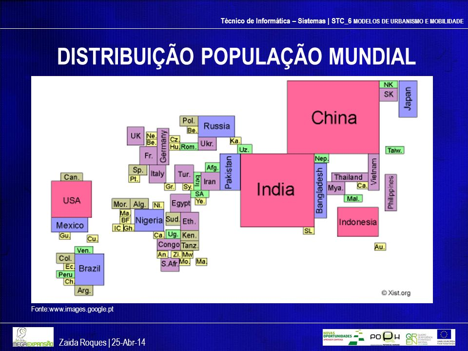 Técnico de Informática – Sistemas | STC_6 MODELOS DE URBANISMO E MOBILIDADE DISTRIBUIÇÃO POPULAÇÃO MUNDIAL Zaida Roques | 25-Abr-14 Fonte:www.images.g