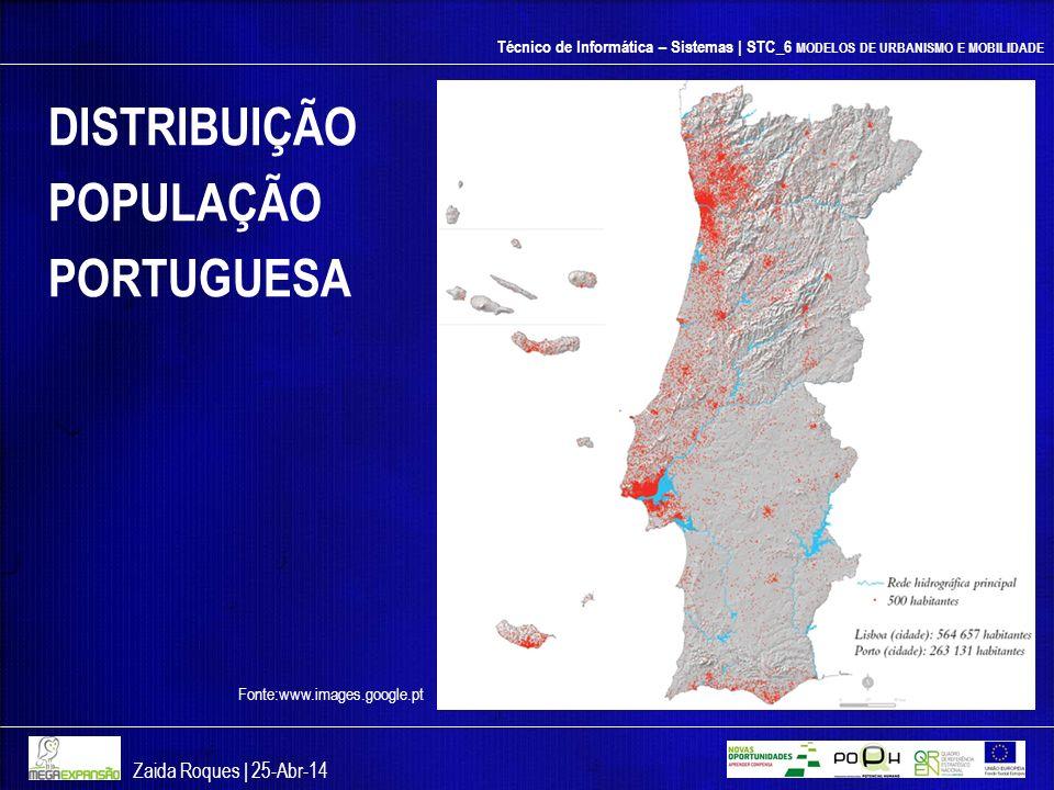 Técnico de Informática – Sistemas | STC_6 MODELOS DE URBANISMO E MOBILIDADE DISTRIBUIÇÃO POPULAÇÃO PORTUGUESA Zaida Roques | 25-Abr-14 Fonte:www.image