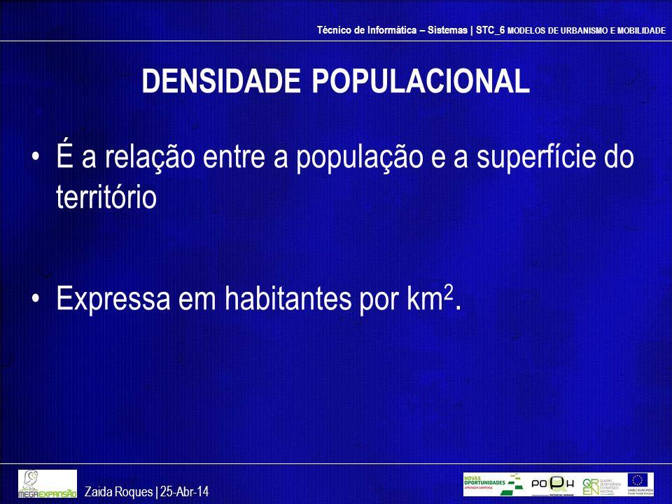 Técnico de Informática – Sistemas | STC_6 MODELOS DE URBANISMO E MOBILIDADE DENSIDADE POPULACIONAL É a relação entre a população e a superfície do ter