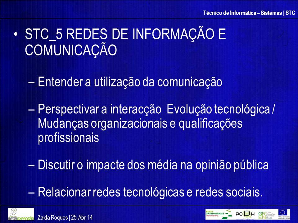 Técnico de Informática – Sistemas | STC STC_5 REDES DE INFORMAÇÃO E COMUNICAÇÃO –Entender a utilização da comunicação –Perspectivar a interacção Evolu